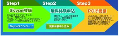 無料レッスン開始まで.jpg