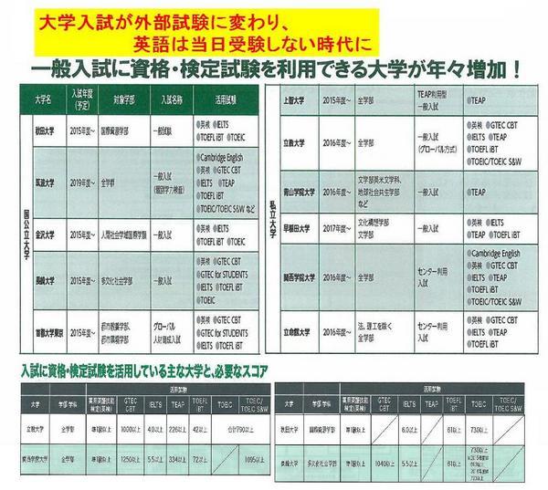 検定試験を利用する大学1.jpg