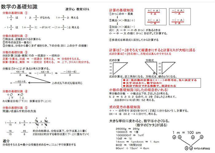 数学の基礎知識.jpgのサムネイル画像