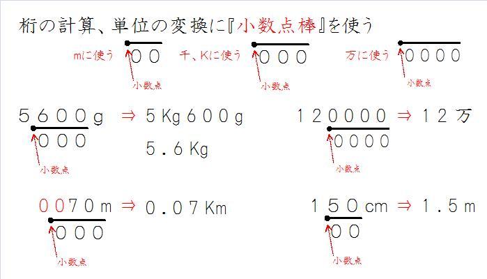 単位計算.jpg