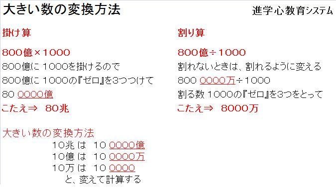 大きい数の変換方法.jpg