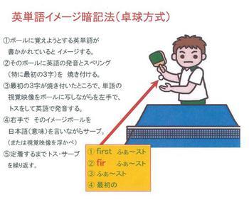 卓球学習法.jpg