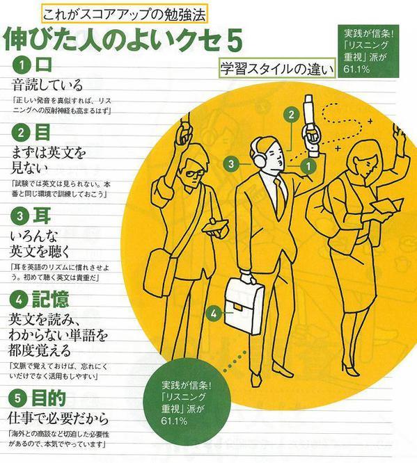 英会話学習3-2.jpg