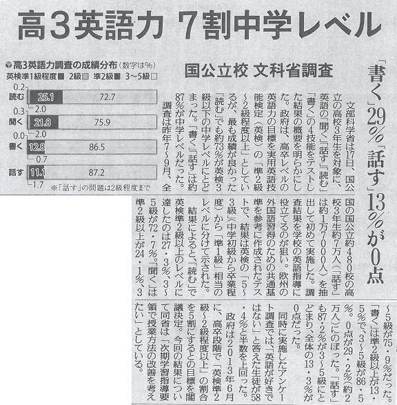 英語高校生現状40.jpg