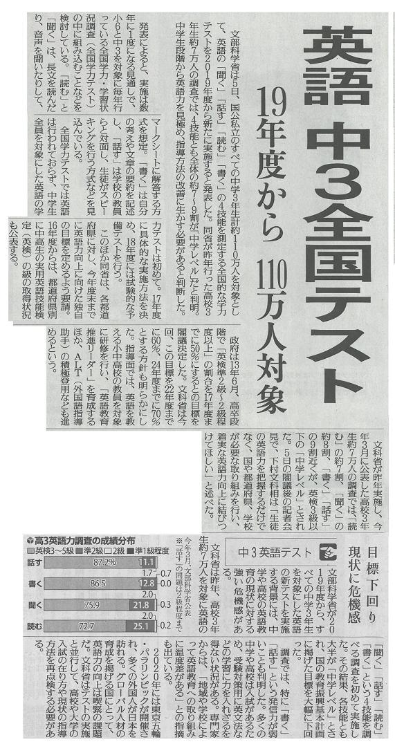 英語中三全国テスト45.jpg