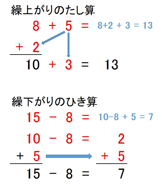 さくらんぼ計算B