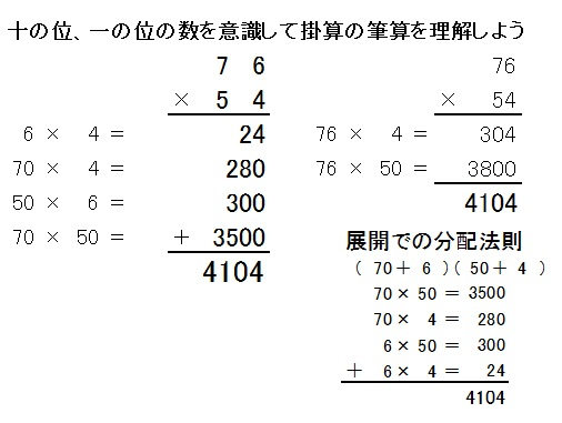 十の位、一の位の数を意識して掛算の筆算